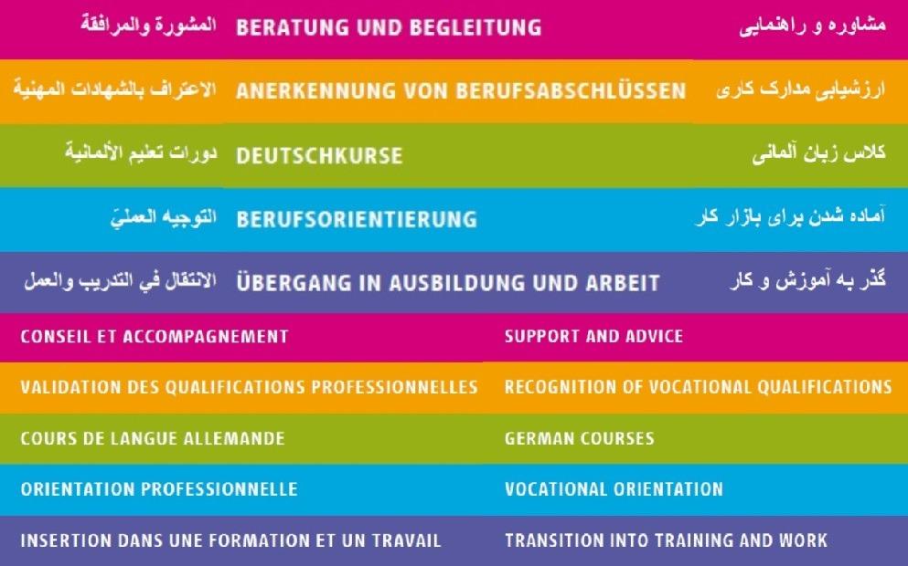 Broschüre Angebote Für Geflüchtete In Berlin Auf Arabisch Deutsch