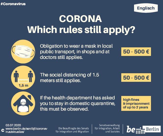Berlin Aktuelle Corona Regeln