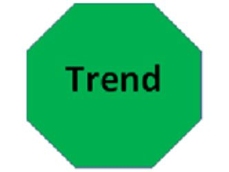 Im Trend