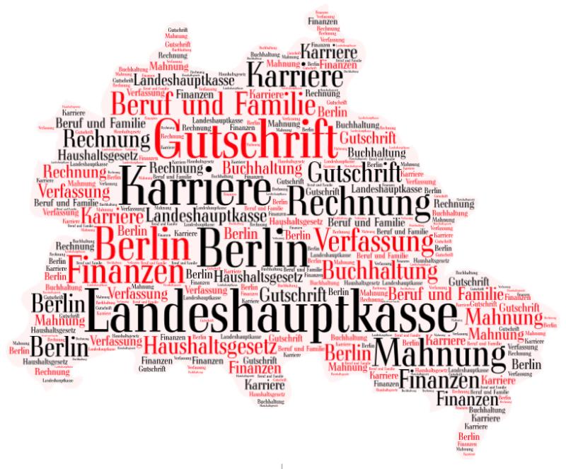 Landeshauptkasse Berlin Berlinde